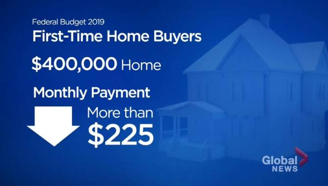 Federal budget 2019: What to know about the new CMHC mortgage