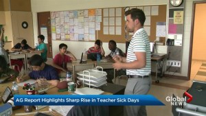 Teachers taking more sick days: Ontario Auditor General