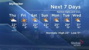 Saskatoon weather outlook: unsettled Thursday, seasonal conditions for final weekend of spring