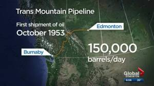 Timeline: Trans Mountain pipeline