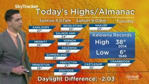 Kelowna Weather Forecast: July 16