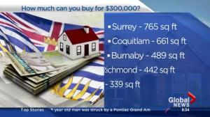 Could a drop in Metro Vancouver home prices be coming?