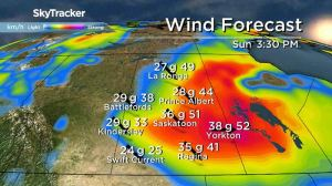 Saskatoon weather outlook: cold front brings in windy weekend