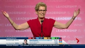 Ontario Election in 6 minutes