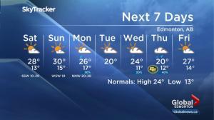 Global Edmonton weather forecast: July 27