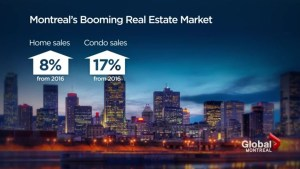 Focus Montreal: Sizzling real estate market