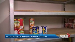 Food bank usage on the rise in Toronto