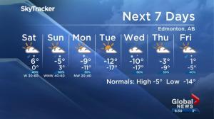 Global Edmonton weather forecast: Jan. 25