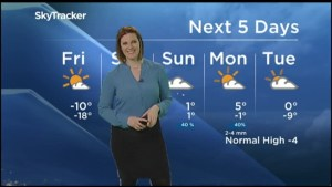 Frigid temperatures continue but there is relief on the way