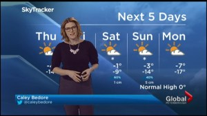 Clearing overnight, more snow possible this weekend