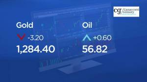Global News Morning Market and Business Report – March 7, 2019 (02:13)
