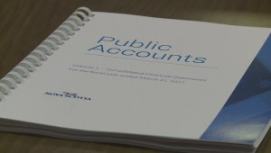 Nova Scotia projects surprise $150 million surplus
