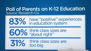Could poll of parents attitudes on education system affect teachers' contract talks?