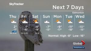 Global Edmonton weather forecast: Jan 2