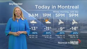Global News Morning weather forecast