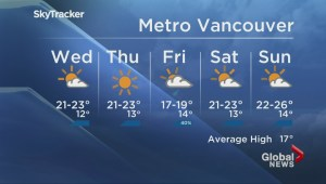 B.C. evening weather forecast: May 21