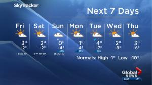 Global Edmonton weather forecast: Nov. 23