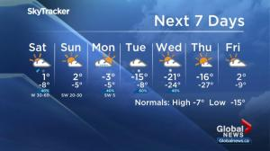 Global Edmonton weather forecast: Jan 5
