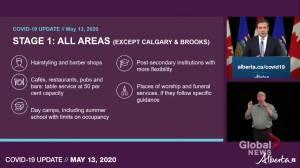 Jason Kenney explains regional Phase 1 relaunch