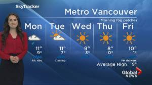 Global BC Evening Weather Forecast