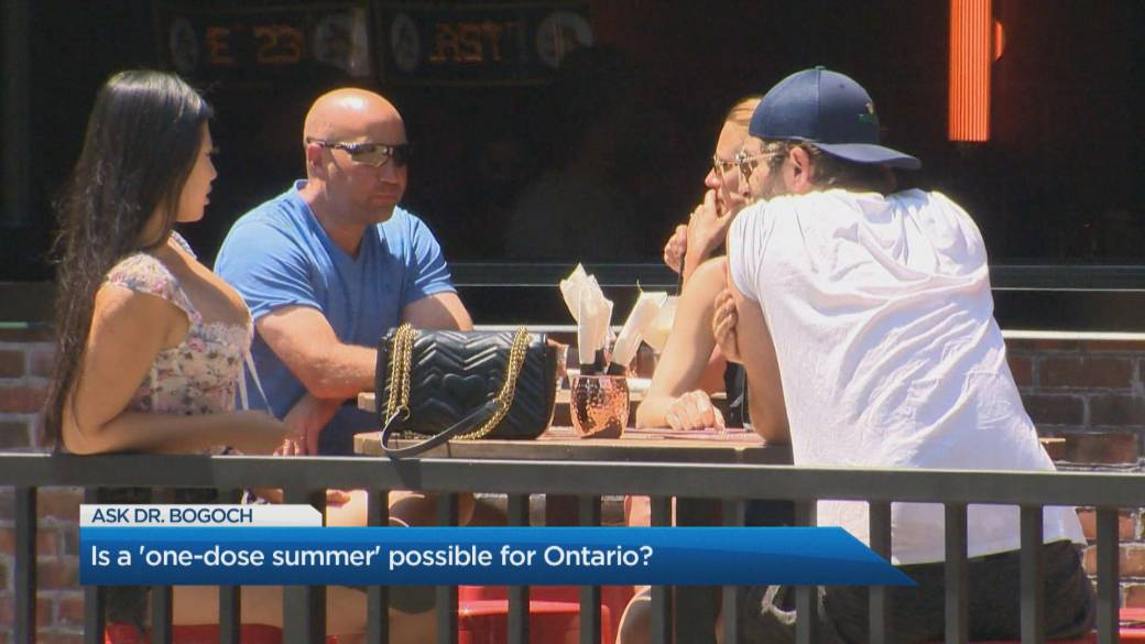 Click to play video: 'What Ontario's timeline looks like for opening up this summer'