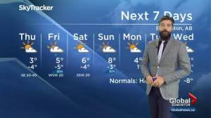 Global Edmonton weather forecast: Nov. 13