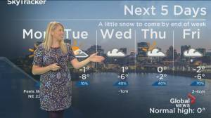 Global News Morning weather forecast: Monday December 2, 2019