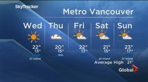 B.C. evening weather forecast:July 14