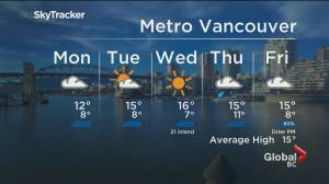 B.C. evening weather forecast: May 2 (02:17)