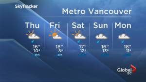B.C. evening weather forecast: May 13