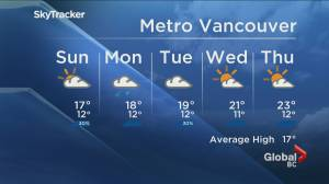 B.C. evening weather forecast: May 23