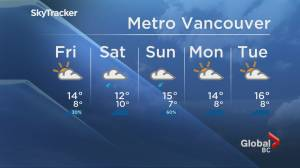 B.C. evening weather forecast: April 30