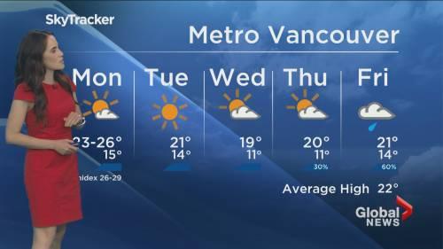 B.C. evening weather forecast: August 9, 2020 | Watch News Videos Online
