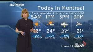 Global News Morning weather forecast: July 13, 2020