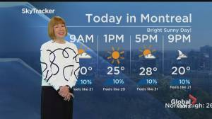 Global News Morning weather forecast: July 15, 2020