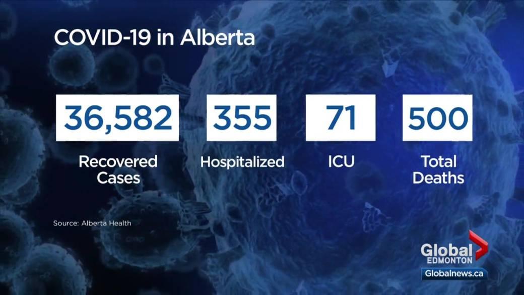Changes To Visitation In Certain Ahs Facilities Announced As Alberta Reaches 500 Covid 19 Deaths Globalnews Ca