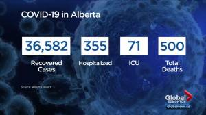 Visitation rules changing at some AHS facilities as Alberta reaches 500 COVID-19 deaths (04:48)