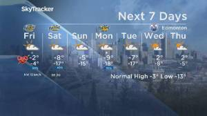 Edmonton early morning weather forecast: Friday, February 14, 2020