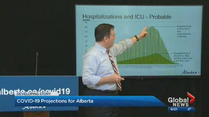 Click to play video: Alberta data showing up to 3,100 deaths prompts province to increase beds, ventilators