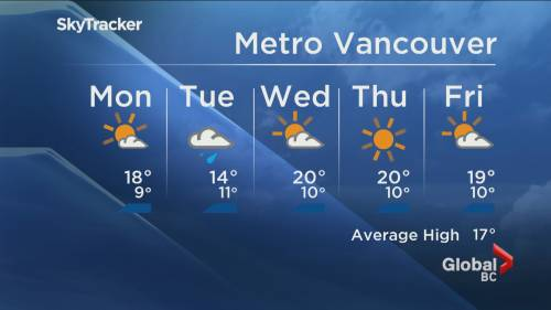 B.C. evening weather forecast May 31 | Watch News Videos Online