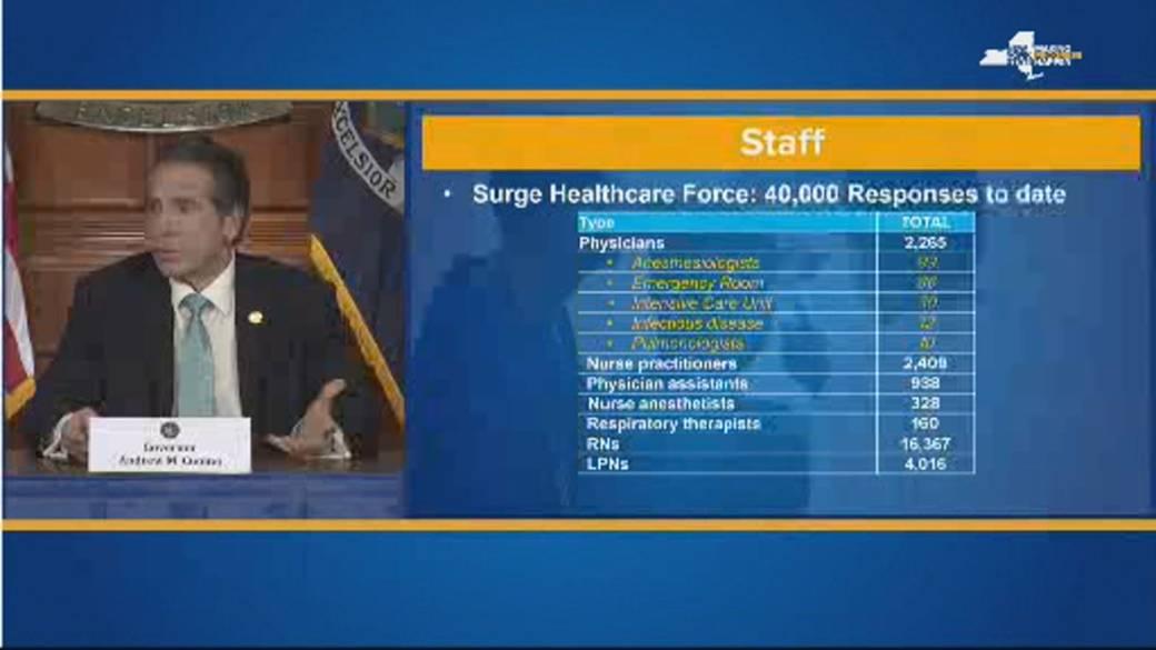 At least 1 N.Y. hospital has 2 patients on single ventilator as coronavirus cases rise