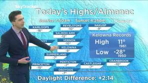 Kelowna Weather Forecast: January 16