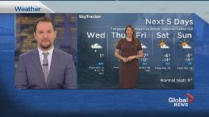 Global News Morning weather forecast: March 3, 2021 (02:12)