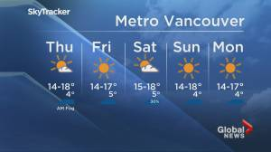 B.C. evening weather forecast: April 8,