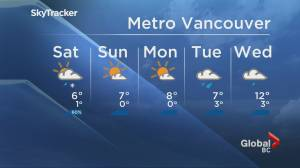 B.C. evening weather forecast: March 6