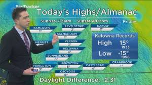 Kelowna Weather Forecast: November 22
