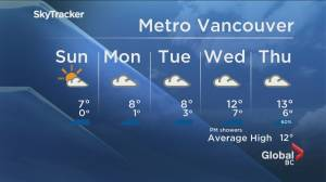 B.C. evening weather forecast: October 24 (03:09)