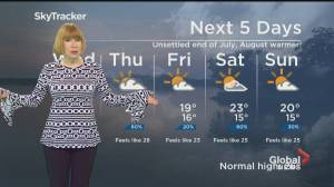 Global News Morning weather forecast: July 28, 2021 (01:42)