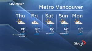 B.C. evening weather forecast: Oct 7th (01:55)