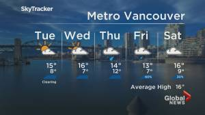 B.C. evening weather forecast: May 3 (01:14)